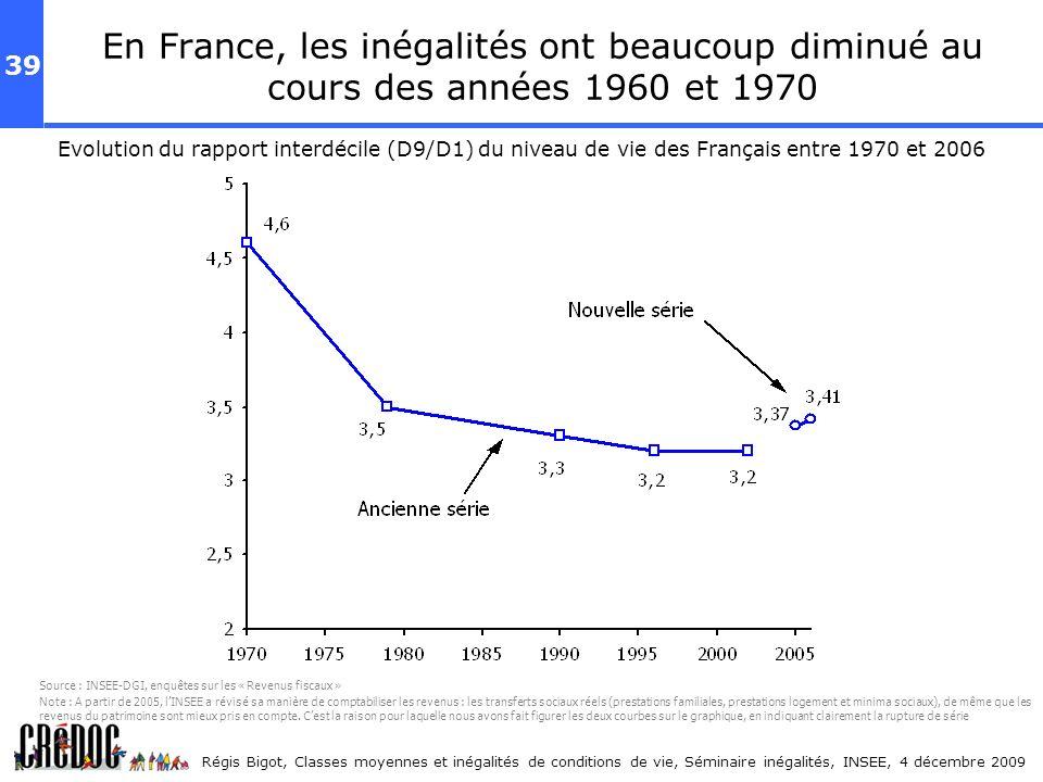 39 Régis Bigot, Classes moyennes et inégalités de conditions de vie, Séminaire inégalités, INSEE, 4 décembre 2009 En France, les inégalités ont beauco