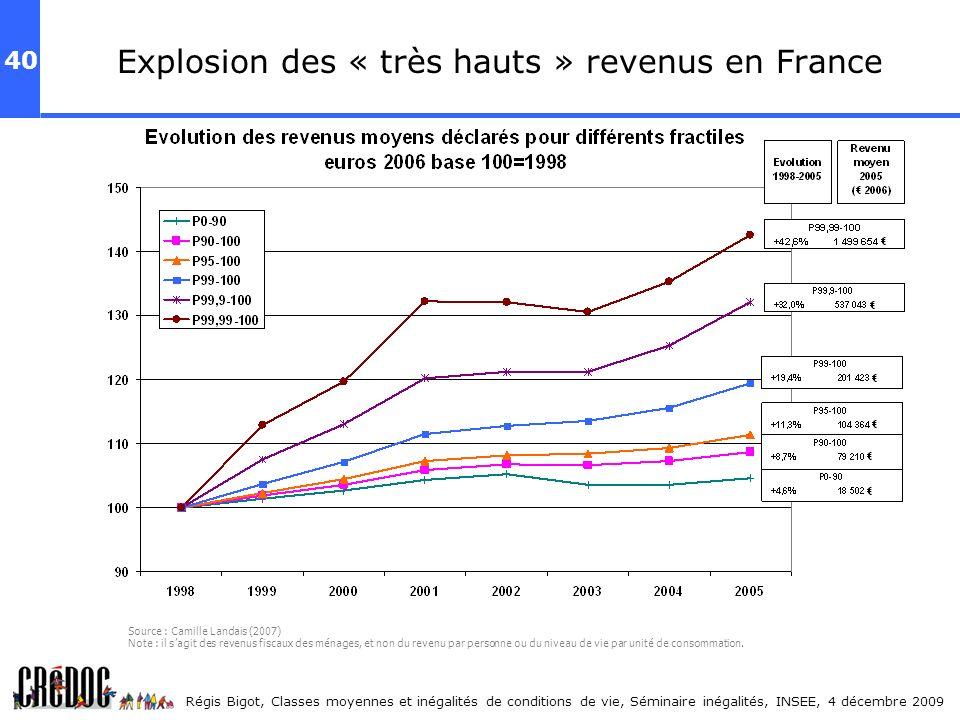 40 Régis Bigot, Classes moyennes et inégalités de conditions de vie, Séminaire inégalités, INSEE, 4 décembre 2009 Explosion des « très hauts » revenus