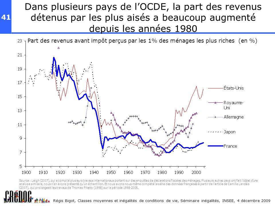 41 Régis Bigot, Classes moyennes et inégalités de conditions de vie, Séminaire inégalités, INSEE, 4 décembre 2009 Dans plusieurs pays de lOCDE, la par