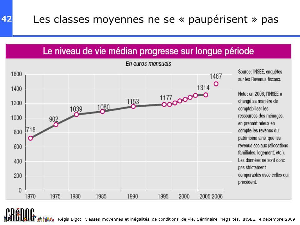 42 Régis Bigot, Classes moyennes et inégalités de conditions de vie, Séminaire inégalités, INSEE, 4 décembre 2009 Les classes moyennes ne se « paupéri