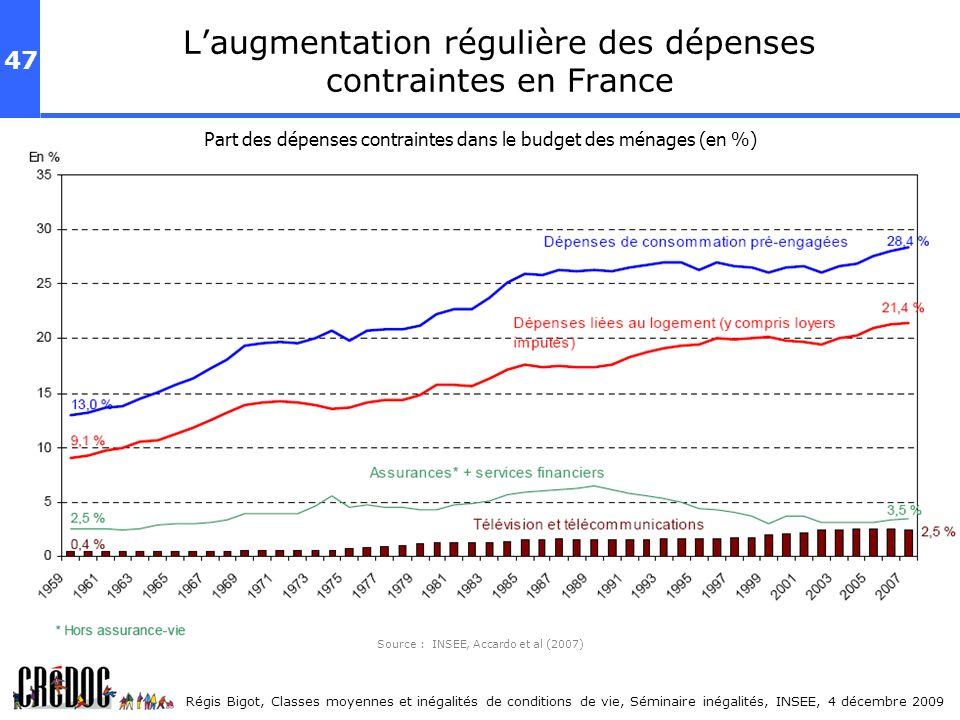 47 Régis Bigot, Classes moyennes et inégalités de conditions de vie, Séminaire inégalités, INSEE, 4 décembre 2009 Laugmentation régulière des dépenses