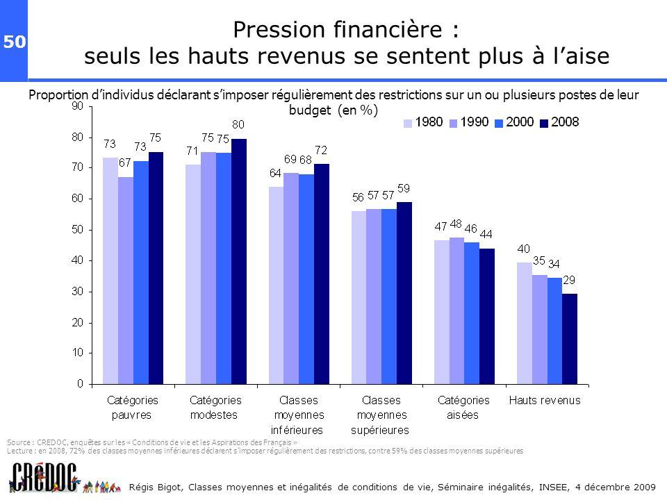 50 Régis Bigot, Classes moyennes et inégalités de conditions de vie, Séminaire inégalités, INSEE, 4 décembre 2009 Pression financière : seuls les haut