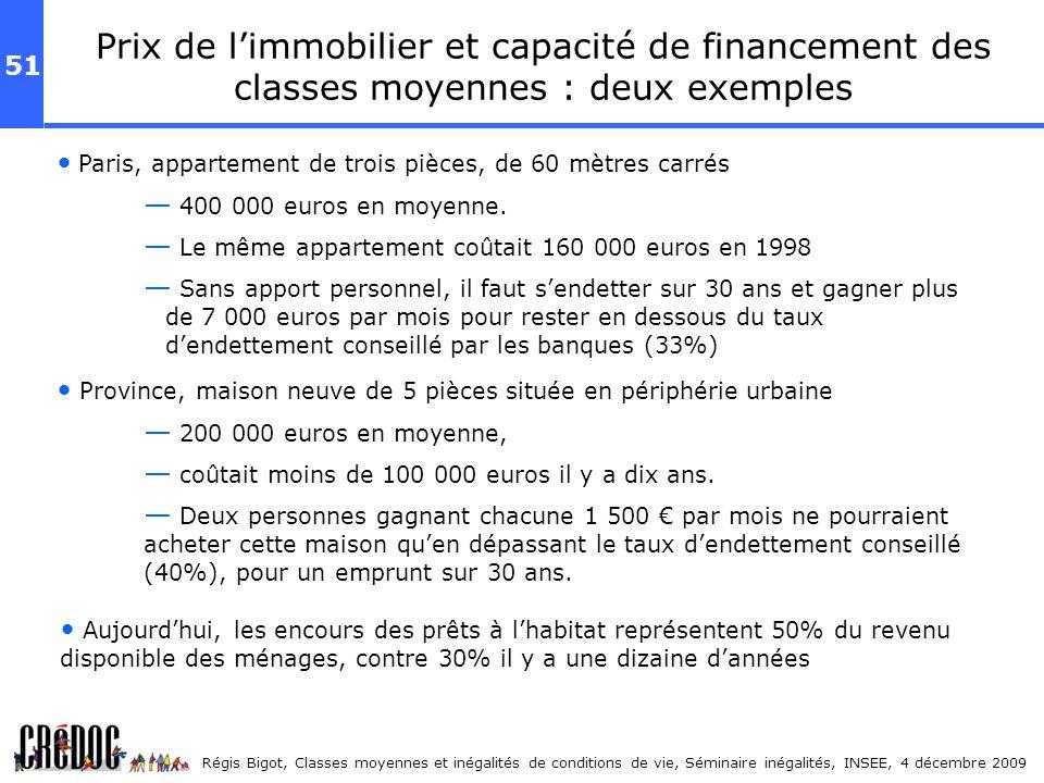 51 Régis Bigot, Classes moyennes et inégalités de conditions de vie, Séminaire inégalités, INSEE, 4 décembre 2009 Prix de limmobilier et capacité de f