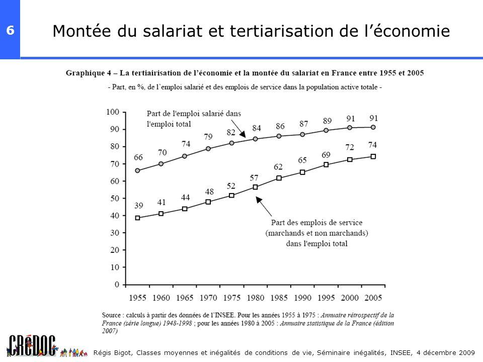 6 Régis Bigot, Classes moyennes et inégalités de conditions de vie, Séminaire inégalités, INSEE, 4 décembre 2009 Montée du salariat et tertiarisation