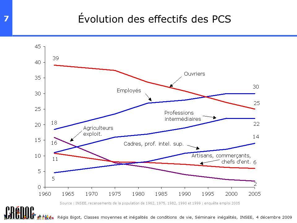 7 Régis Bigot, Classes moyennes et inégalités de conditions de vie, Séminaire inégalités, INSEE, 4 décembre 2009 Évolution des effectifs des PCS Sourc