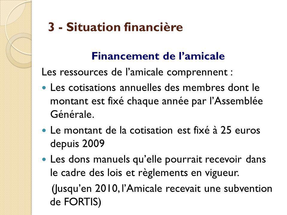 3 - Situation financière Financement de lamicale Les ressources de lamicale comprennent : Les cotisations annuelles des membres dont le montant est fixé chaque année par lAssemblée Générale.