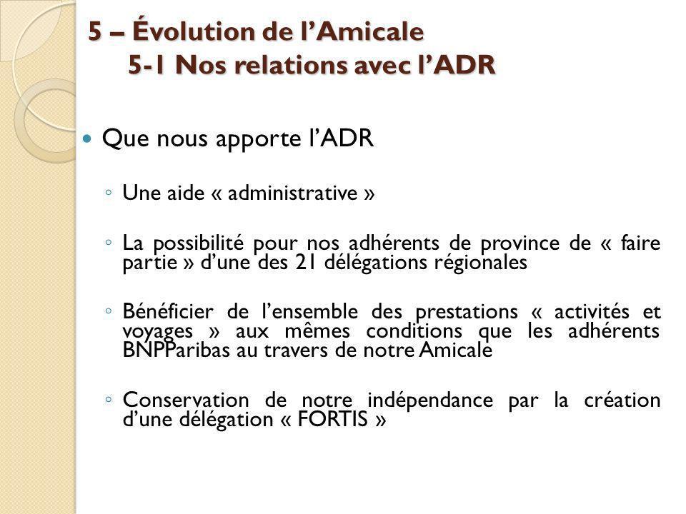 5 – Évolution de lAmicale 5-1 Nos relations avec lADR Que nous apporte lADR Une aide « administrative » La possibilité pour nos adhérents de province