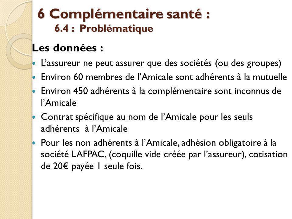 6 Complémentaire santé : 6.4 : Problématique Les données : Lassureur ne peut assurer que des sociétés (ou des groupes) Environ 60 membres de lAmicale sont adhérents à la mutuelle Environ 450 adhérents à la complémentaire sont inconnus de lAmicale Contrat spécifique au nom de lAmicale pour les seuls adhérents à lAmicale Pour les non adhérents à lAmicale, adhésion obligatoire à la société LAFPAC, (coquille vide créée par lassureur), cotisation de 20 payée 1 seule fois.