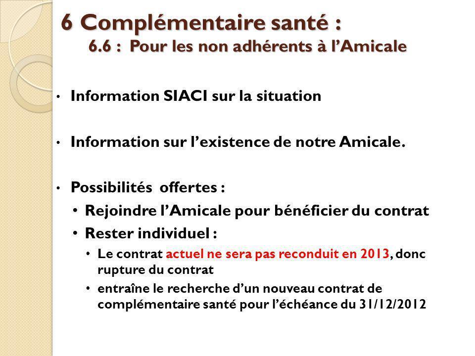 6 Complémentaire santé : 6.6 : Pour les non adhérents à lAmicale Information SIACI sur la situation Information sur lexistence de notre Amicale. Possi
