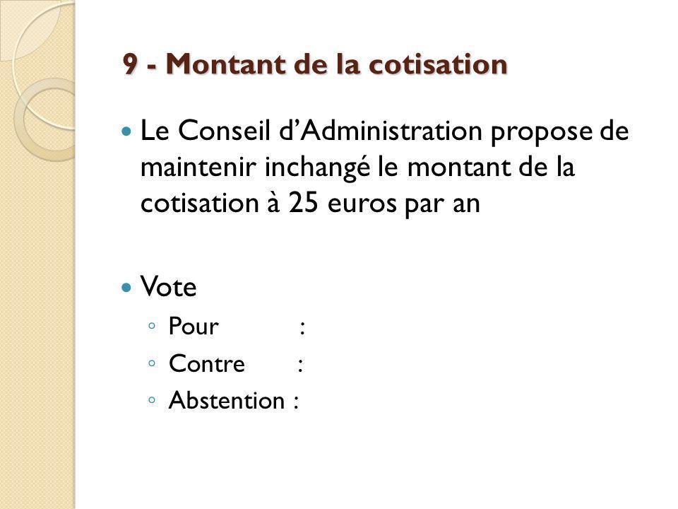 9 - Montant de la cotisation 9 - Montant de la cotisation Le Conseil dAdministration propose de maintenir inchangé le montant de la cotisation à 25 euros par an Vote Pour : Contre : Abstention :