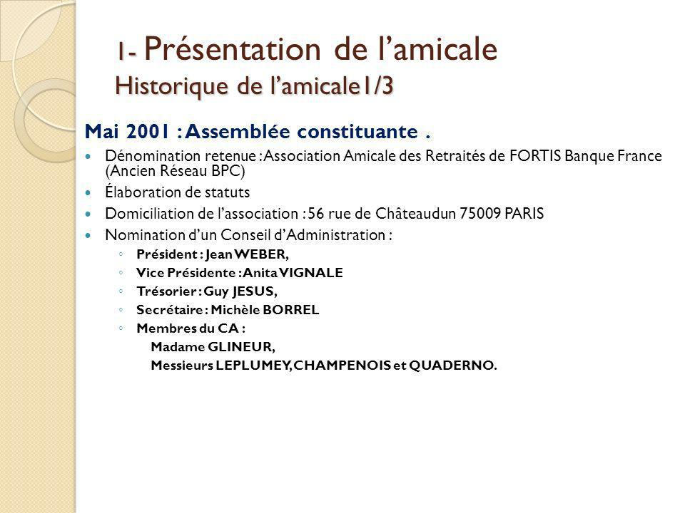 1- Historique de lamicale1/3 1- Présentation de lamicale Historique de lamicale1/3 Mai 2001 : Assemblée constituante. Dénomination retenue : Associati