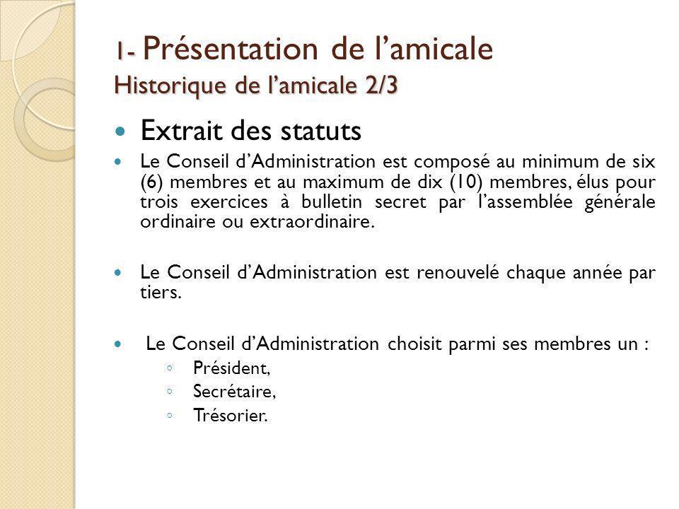 1- Historique de lamicale 2/3 1- Présentation de lamicale Historique de lamicale 2/3 Extrait des statuts Le Conseil dAdministration est composé au min