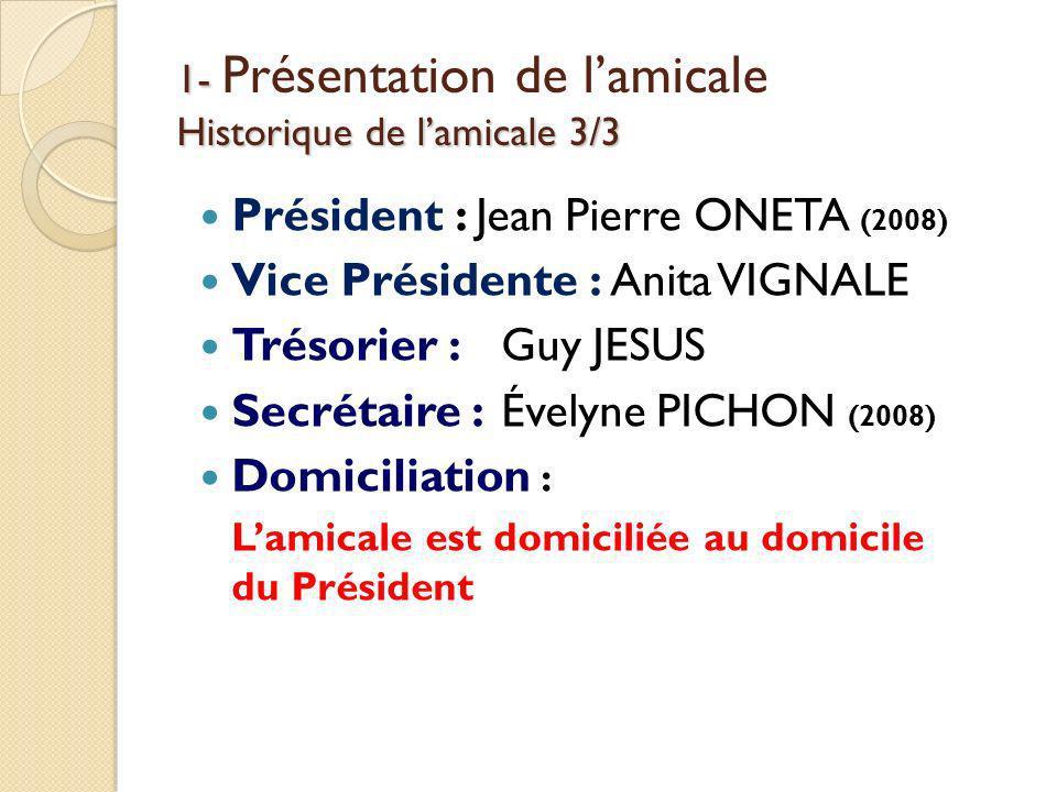 1- Historique de lamicale 3/3 1- Présentation de lamicale Historique de lamicale 3/3 Président : Jean Pierre ONETA (2008) Vice Présidente : Anita VIGN