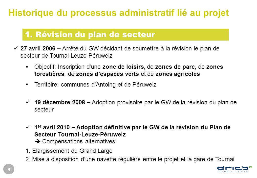 4 Historique du processus administratif lié au projet 1. Révision du plan de secteur 27 avril 2006 – Arrêté du GW décidant de soumettre à la révision