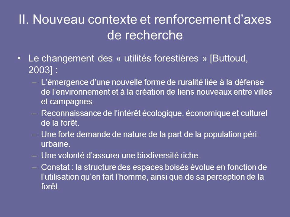 II. Nouveau contexte et renforcement daxes de recherche Le changement des « utilités forestières » [Buttoud, 2003] : –Lémergence dune nouvelle forme d