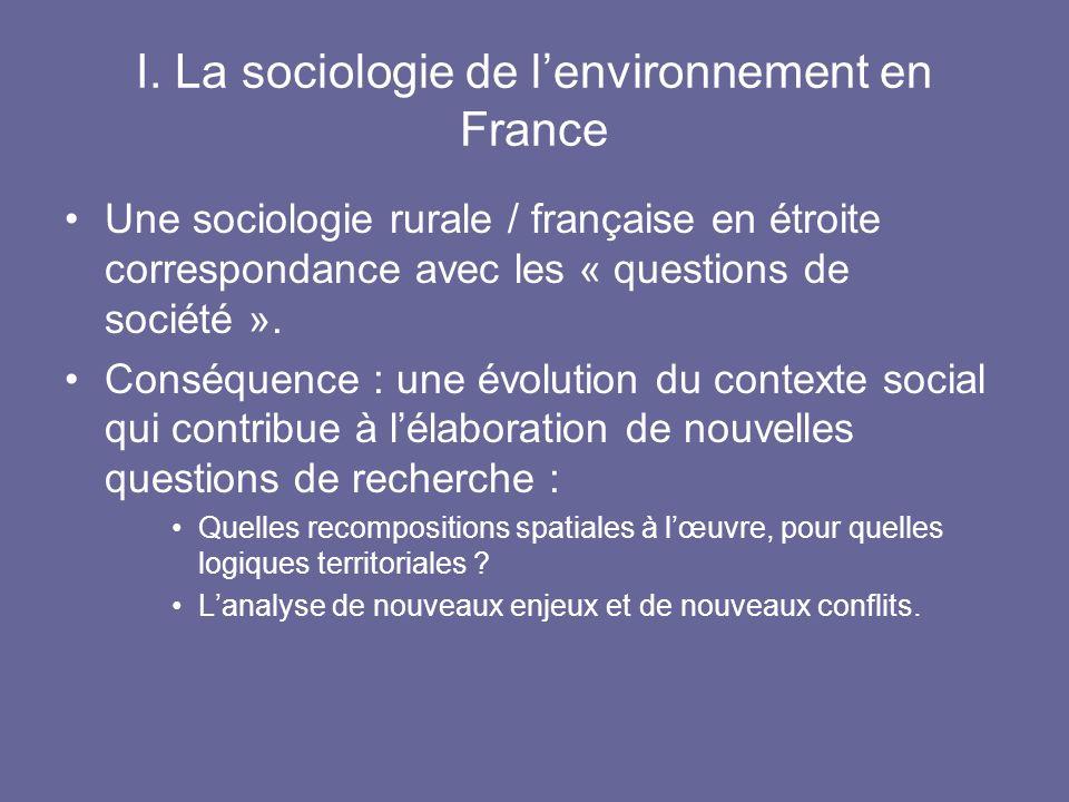 I. La sociologie de lenvironnement en France Une sociologie rurale / française en étroite correspondance avec les « questions de société ». Conséquenc