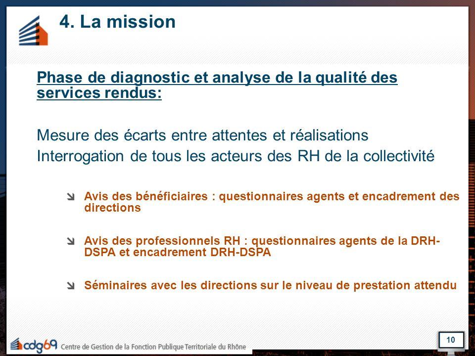 10 4. La mission Phase de diagnostic et analyse de la qualité des services rendus: Mesure des écarts entre attentes et réalisations Interrogation de t
