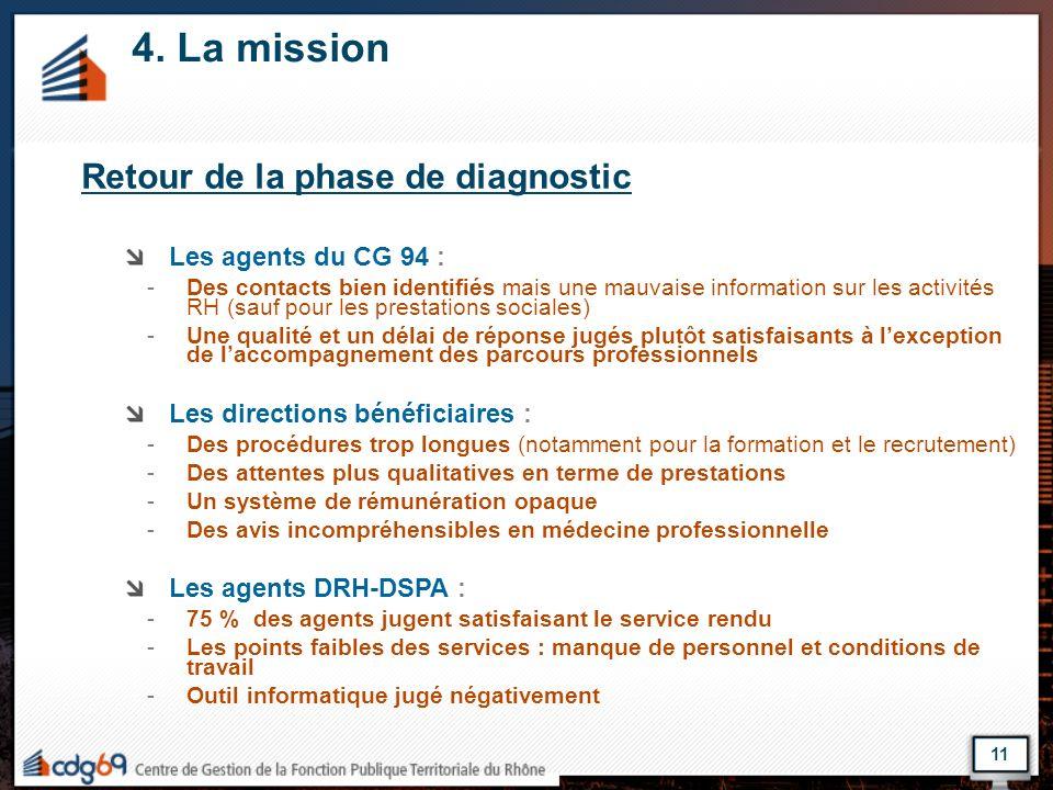 11 4. La mission Retour de la phase de diagnostic Les agents du CG 94 : -Des contacts bien identifiés mais une mauvaise information sur les activités
