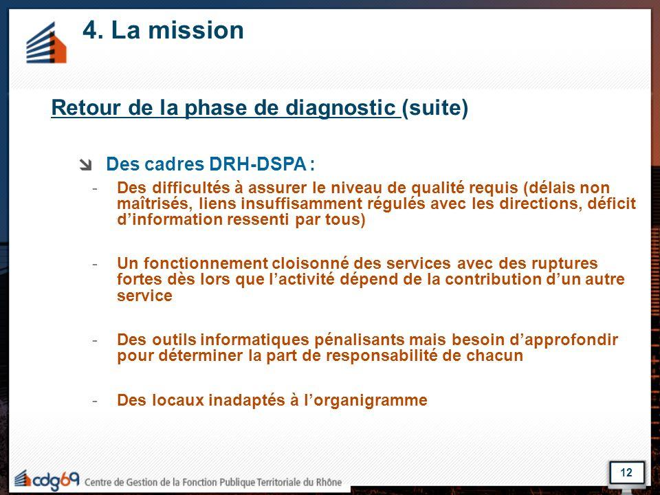 12 4. La mission Retour de la phase de diagnostic (suite) Des cadres DRH-DSPA : -Des difficultés à assurer le niveau de qualité requis (délais non maî