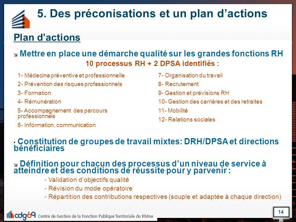 14 5. Des préconisations et un plan dactions Plan dactions Mettre en place une démarche qualité sur les grandes fonctions RH 10 processus RH + 2 DPSA