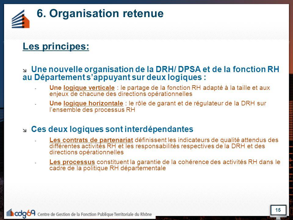 15 6. Organisation retenue Les principes: Une nouvelle organisation de la DRH/ DPSA et de la fonction RH au Département sappuyant sur deux logiques :