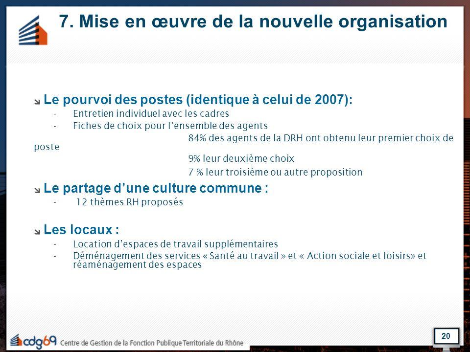 20 7. Mise en œuvre de la nouvelle organisation Le pourvoi des postes (identique à celui de 2007): -Entretien individuel avec les cadres -Fiches de ch