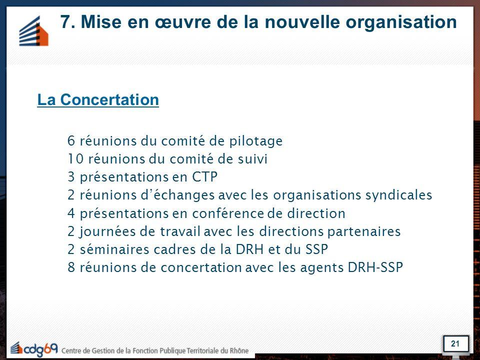 21 7. Mise en œuvre de la nouvelle organisation La Concertation 6 réunions du comité de pilotage 10 réunions du comité de suivi 3 présentations en CTP