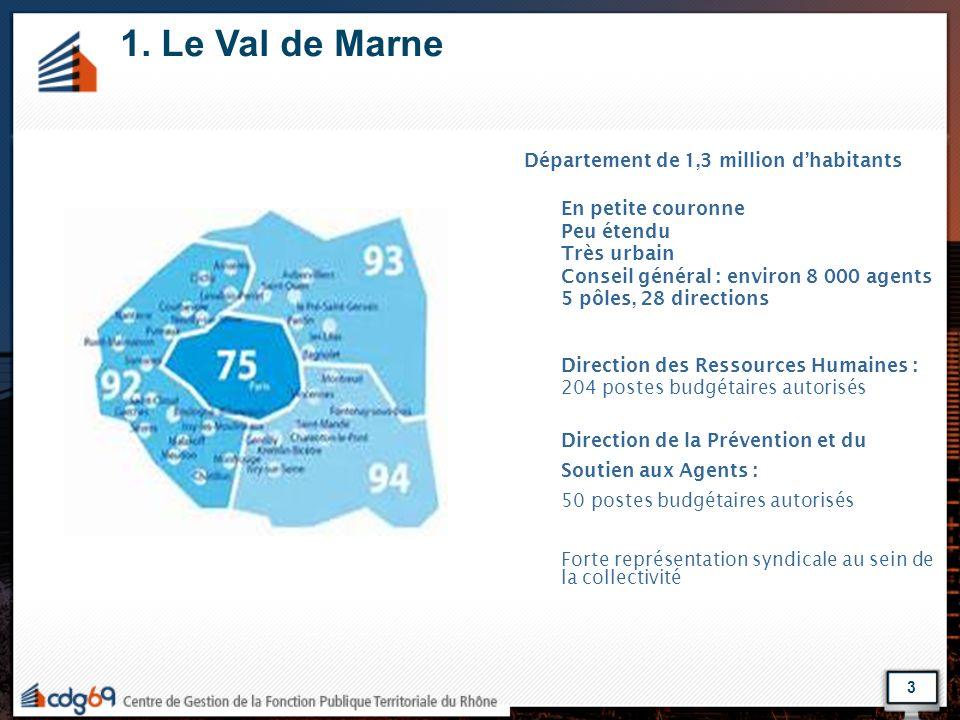 3 1. Le Val de Marne Département de 1,3 million dhabitants En petite couronne Peu étendu Très urbain Conseil général : environ 8 000 agents 5 pôles, 2