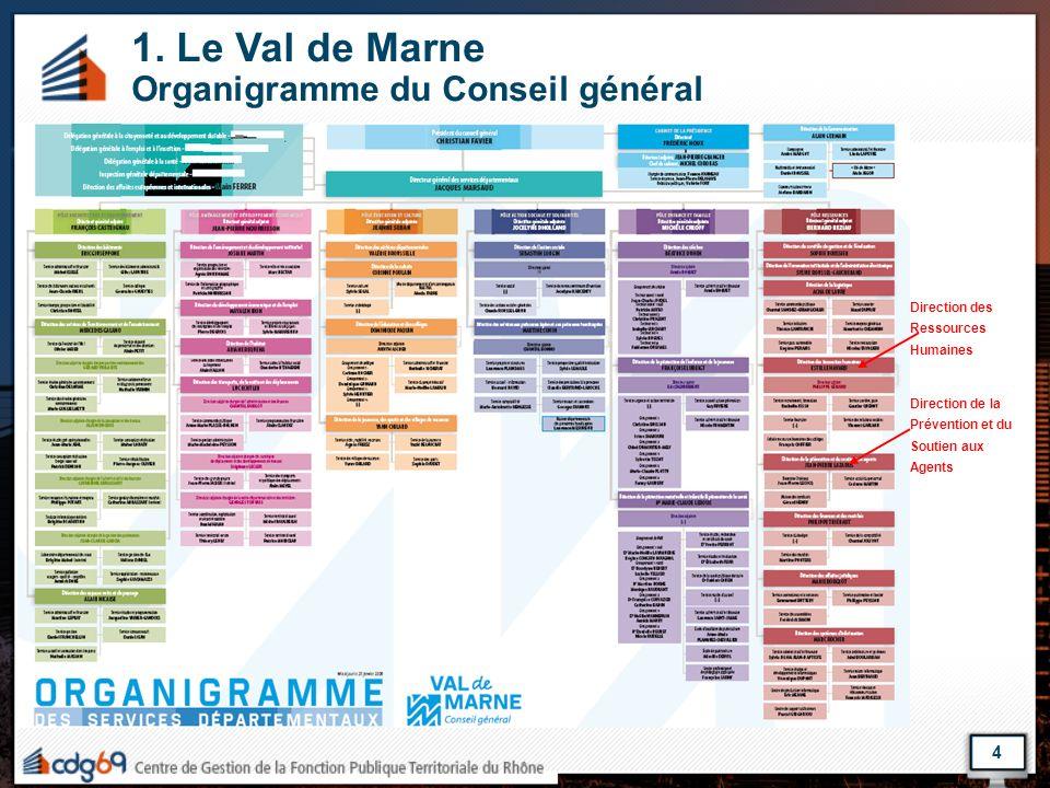 4 Direction de la Prévention et du Soutien aux Agents Direction des Ressources Humaines 1. Le Val de Marne Organigramme du Conseil général