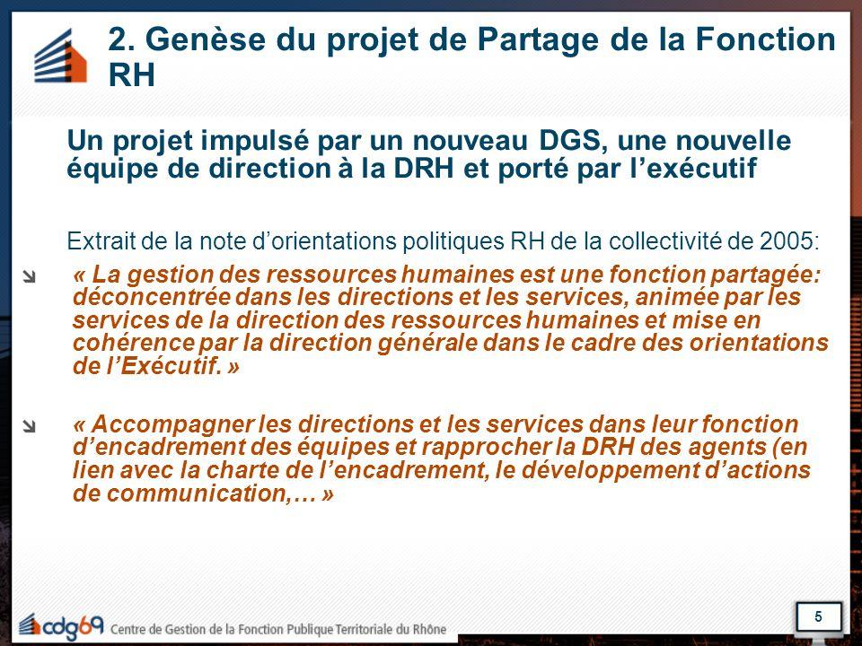 5 2. Genèse du projet de Partage de la Fonction RH Un projet impulsé par un nouveau DGS, une nouvelle équipe de direction à la DRH et porté par lexécu