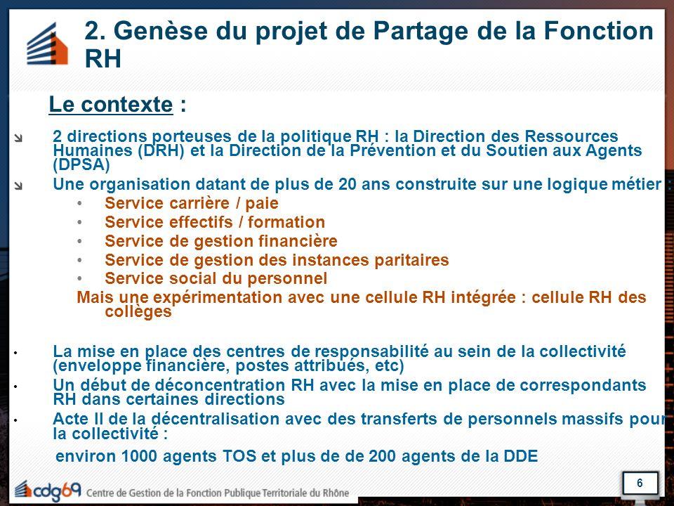 6 2. Genèse du projet de Partage de la Fonction RH Le contexte : 2 directions porteuses de la politique RH : la Direction des Ressources Humaines (DRH
