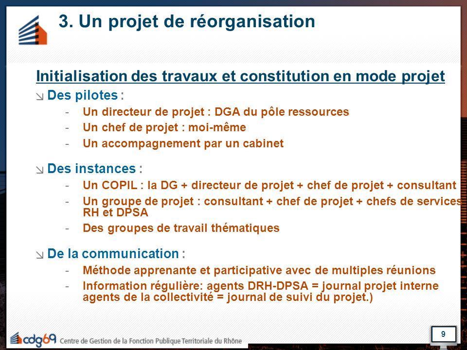 9 3. Un projet de réorganisation Initialisation des travaux et constitution en mode projet Des pilotes : -Un directeur de projet : DGA du pôle ressour