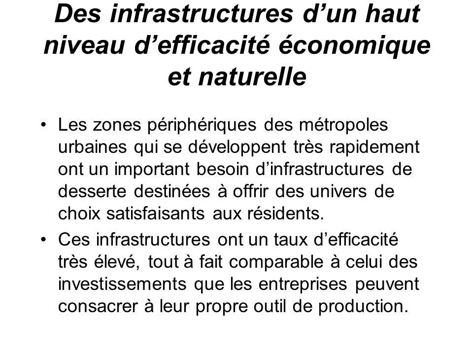 Des infrastructures dun haut niveau defficacité économique et naturelle Les zones périphériques des métropoles urbaines qui se développent très rapidement ont un important besoin dinfrastructures de desserte destinées à offrir des univers de choix satisfaisants aux résidents.