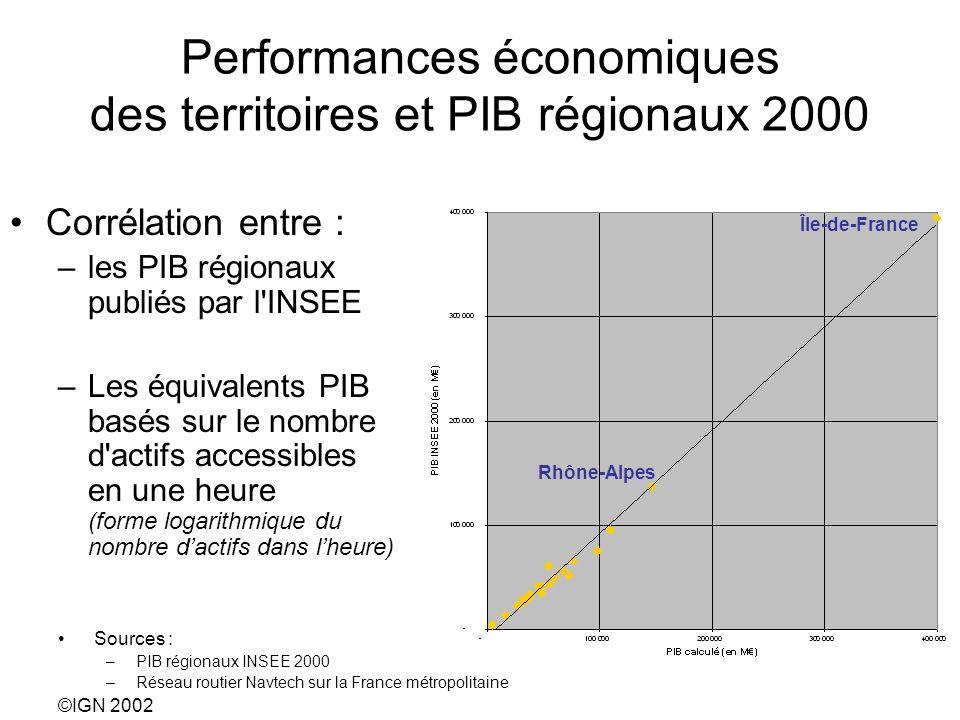 Performances économiques des territoires et PIB régionaux 2000 Corrélation entre : –les PIB régionaux publiés par l INSEE –Les équivalents PIB basés sur le nombre d actifs accessibles en une heure (forme logarithmique du nombre dactifs dans lheure) Sources : –PIB régionaux INSEE 2000 –Réseau routier Navtech sur la France métropolitaine ©IGN 2002 Île-de-France Rhône-Alpes