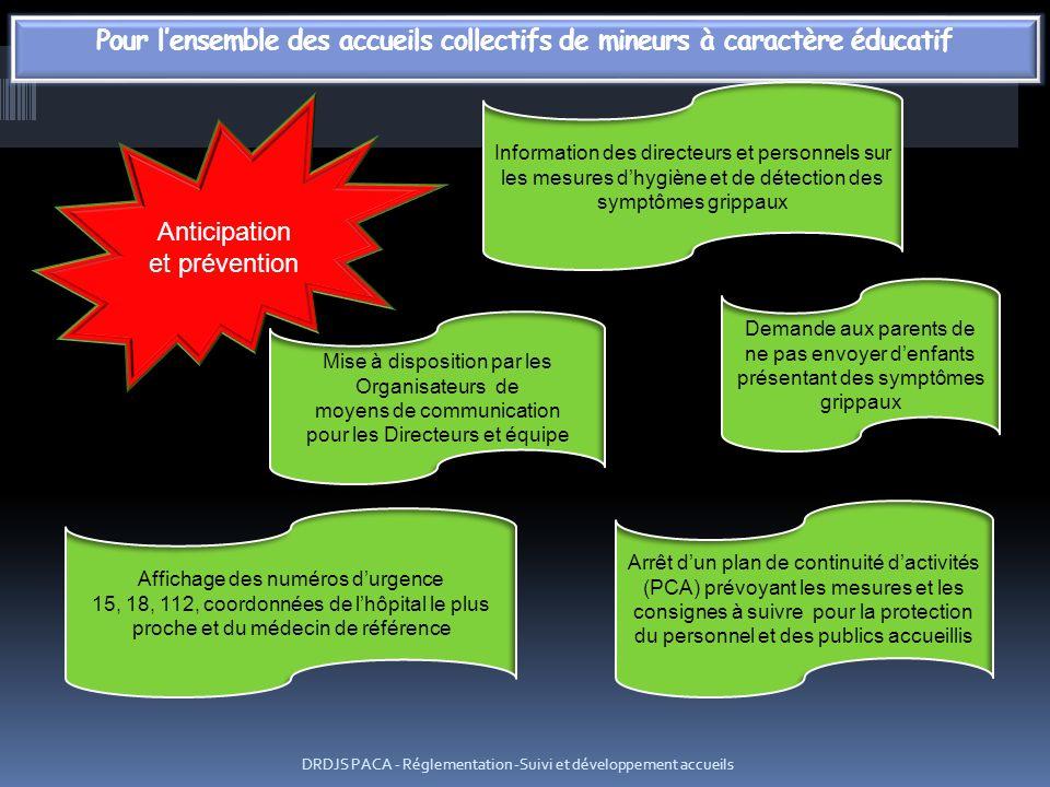 Anticipation et prévention Information des directeurs et personnels sur les mesures dhygiène et de détection des symptômes grippaux Demande aux parent