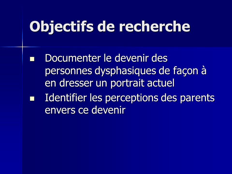 Objectifs de recherche Documenter le devenir des personnes dysphasiques de façon à en dresser un portrait actuel Documenter le devenir des personnes dysphasiques de façon à en dresser un portrait actuel Identifier les perceptions des parents envers ce devenir Identifier les perceptions des parents envers ce devenir