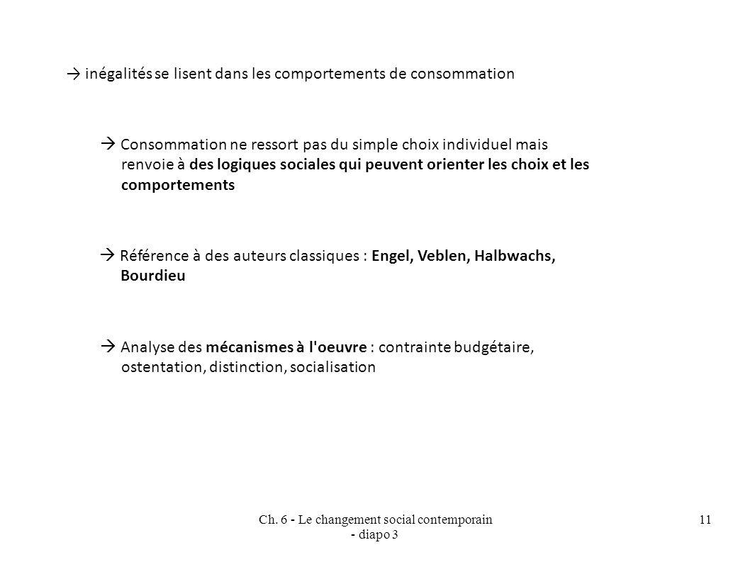 Ch. 6 - Le changement social contemporain - diapo 3 11 Consommation ne ressort pas du simple choix individuel mais renvoie à des logiques sociales qui