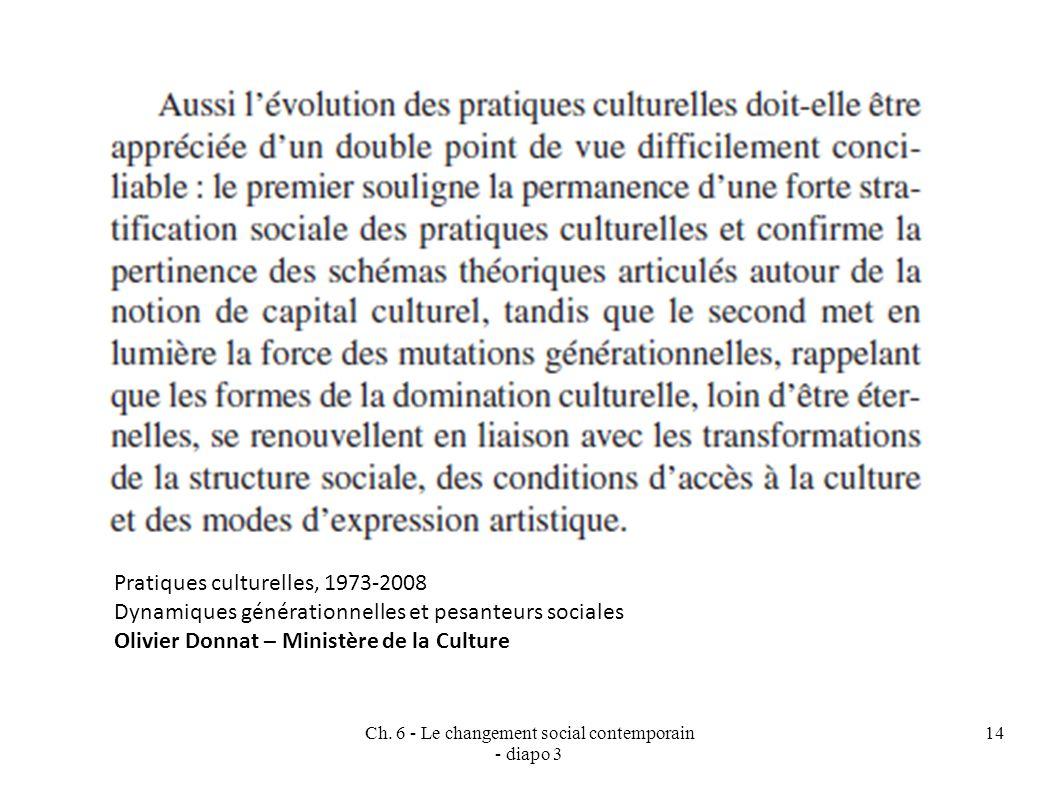 Ch. 6 - Le changement social contemporain - diapo 3 14 Pratiques culturelles, 1973-2008 Dynamiques générationnelles et pesanteurs sociales Olivier Don