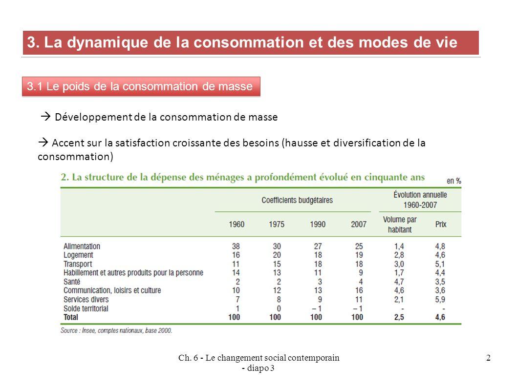 Ch.6 - Le changement social contemporain - diapo 3 2 3.