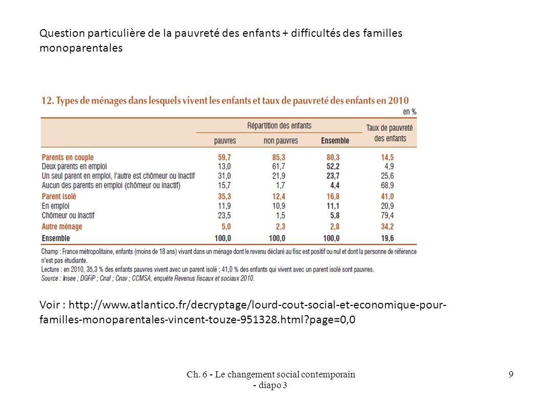 Ch. 6 - Le changement social contemporain - diapo 3 9 Question particulière de la pauvreté des enfants + difficultés des familles monoparentales Voir
