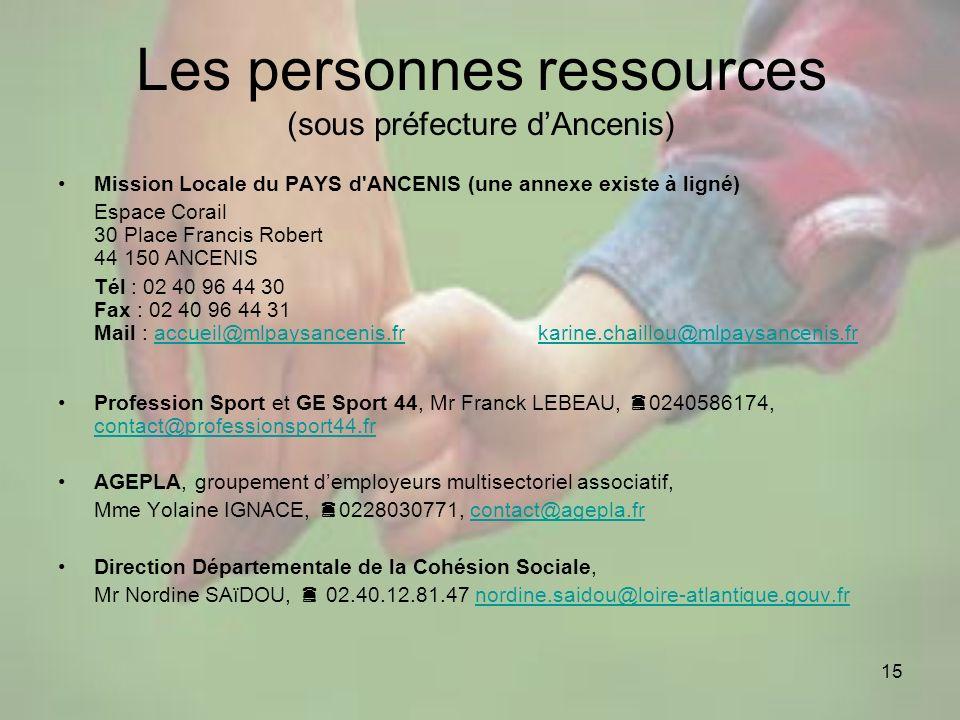 15 Les personnes ressources (sous préfecture dAncenis) Mission Locale du PAYS d'ANCENIS (une annexe existe à ligné) Espace Corail 30 Place Francis Rob