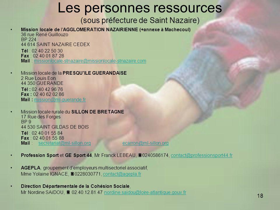 18 Les personnes ressources (sous préfecture de Saint Nazaire) Mission locale de l'AGGLOMERATION NAZAIRIENNE (+annexe à Machecoul) 36 rue René Guillou