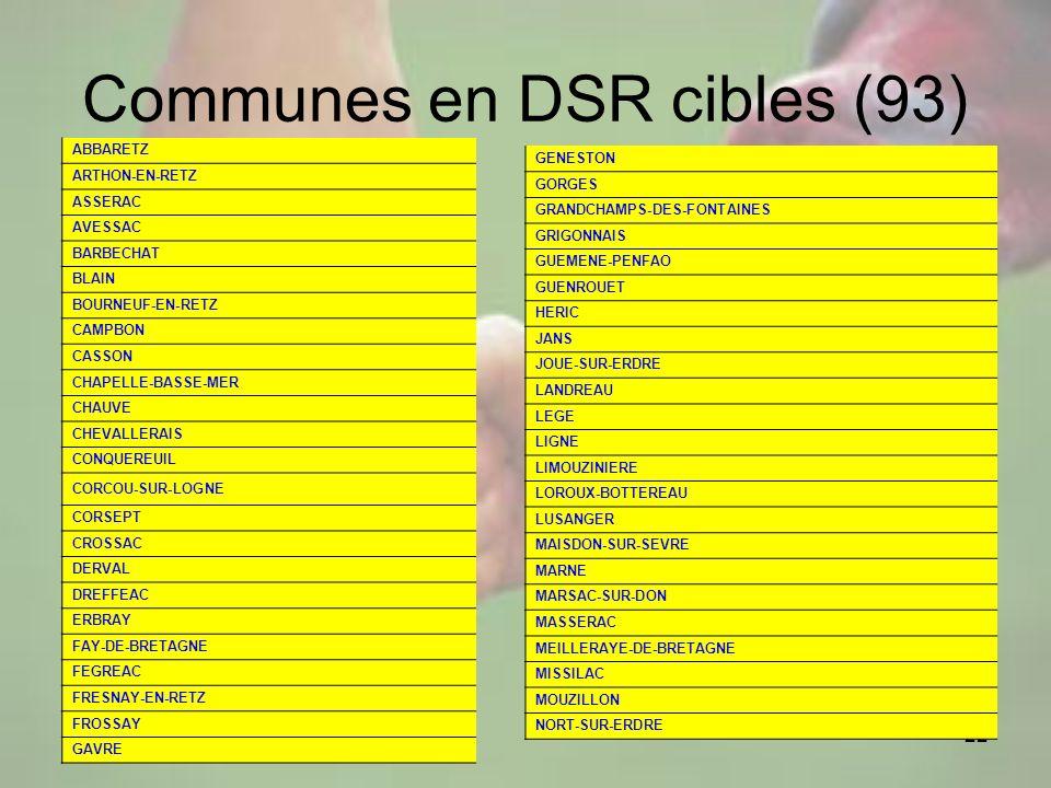 22 Communes en DSR cibles (93) ABBARETZ ARTHON-EN-RETZ ASSERAC AVESSAC BARBECHAT BLAIN BOURNEUF-EN-RETZ CAMPBON CASSON CHAPELLE-BASSE-MER CHAUVE CHEVA
