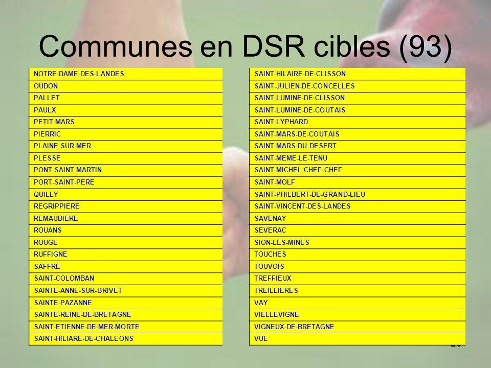 23 Communes en DSR cibles (93) NOTRE-DAME-DES-LANDES OUDON PALLET PAULX PETIT-MARS PIERRIC PLAINE-SUR-MER PLESSE PONT-SAINT-MARTIN PORT-SAINT-PERE QUI