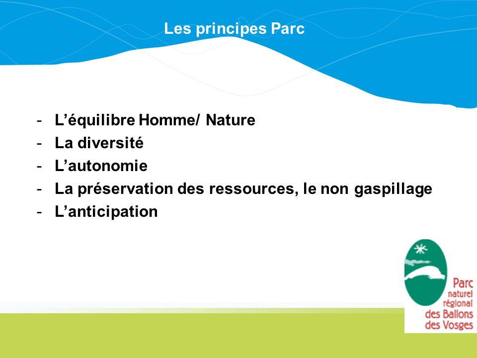 Les principes Parc -Léquilibre Homme/ Nature -La diversité -Lautonomie -La préservation des ressources, le non gaspillage -Lanticipation