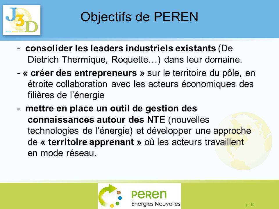 p. 19 Objectifs de PEREN - consolider les leaders industriels existants (De Dietrich Thermique, Roquette…) dans leur domaine. - « créer des entreprene