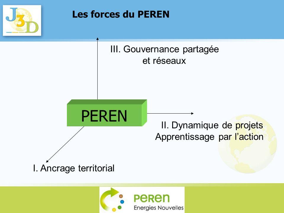 I. Ancrage territorial III. Gouvernance partagée et réseaux II. Dynamique de projets Apprentissage par laction PEREN Les forces du PEREN