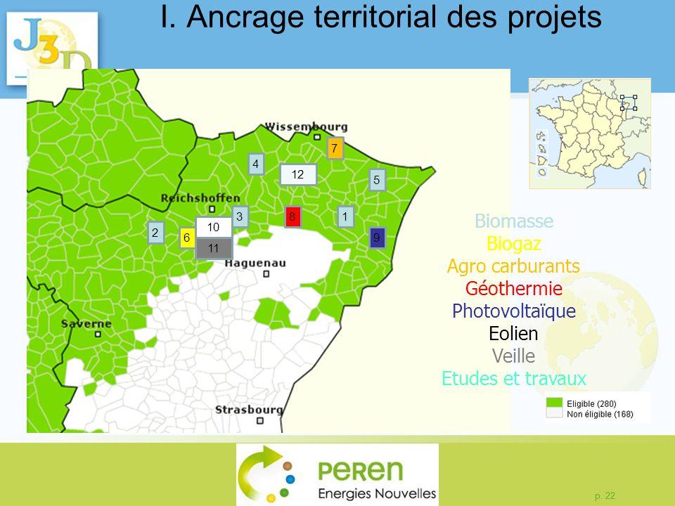 p. 22 I. Ancrage territorial des projets 2 3 4 5 7 96 8 12 11 10 1 Biomasse Biogaz Agro carburants Géothermie Photovoltaïque Eolien Veille Etudes et t