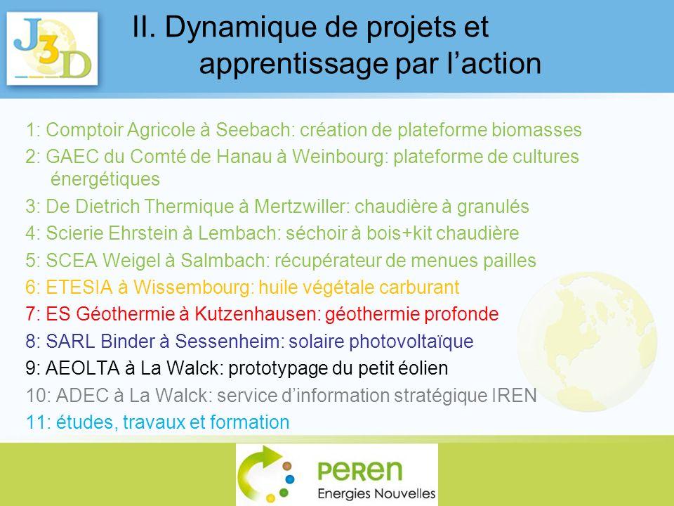 II. Dynamique de projets et apprentissage par laction 1: Comptoir Agricole à Seebach: création de plateforme biomasses 2: GAEC du Comté de Hanau à Wei