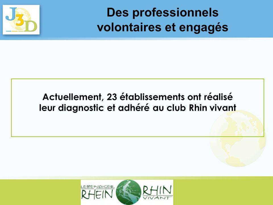 Actuellement, 23 établissements ont réalisé leur diagnostic et adhéré au club Rhin vivant Des professionnels volontaires et engagés